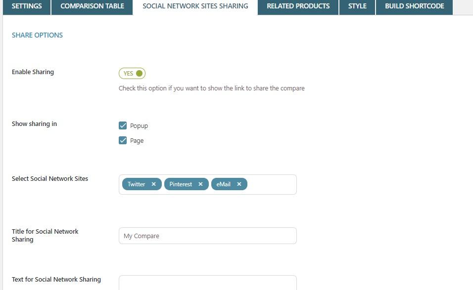 Social network sites sharing
